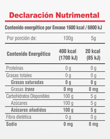Informacion Nutrimental - Postrelicioso® Powdered Sugar