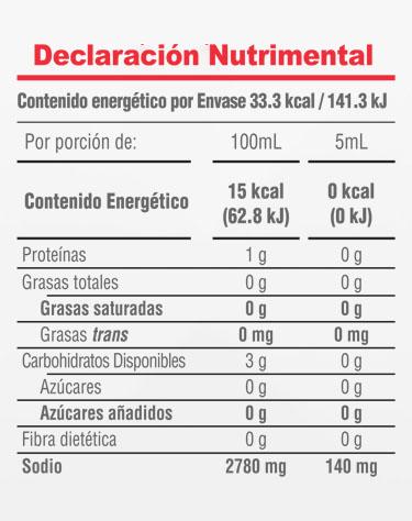 Informacion Nutrimental - Dinastía Lin® Soy Sauce