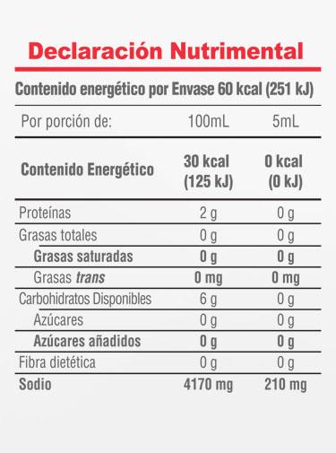 Informacion Nutrimental - Tamashi® Soy Sauce